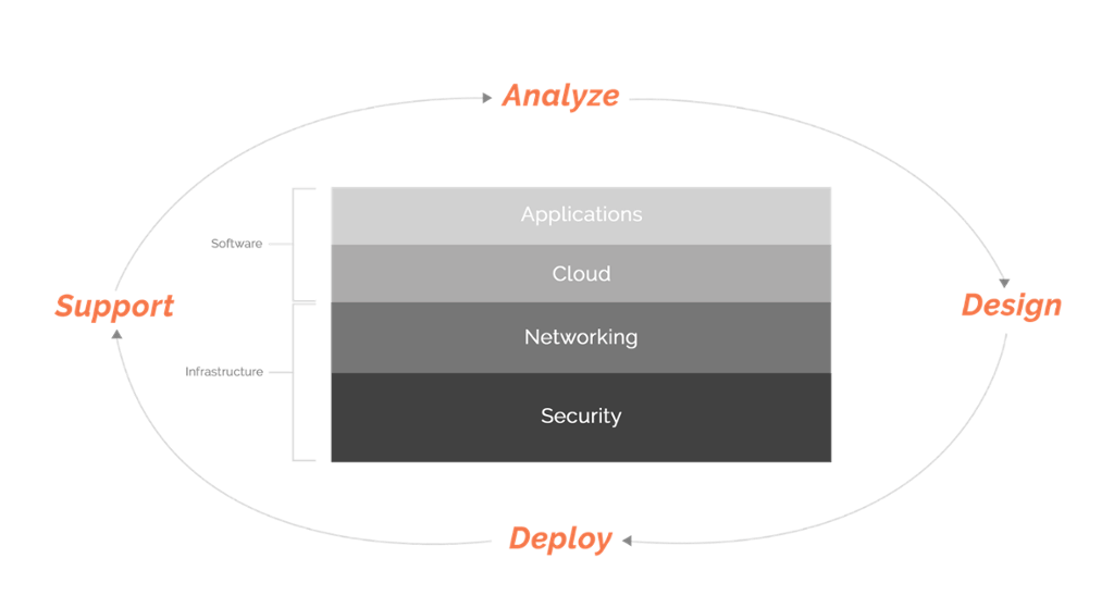 mobility-solution-stack-final-base-1.png