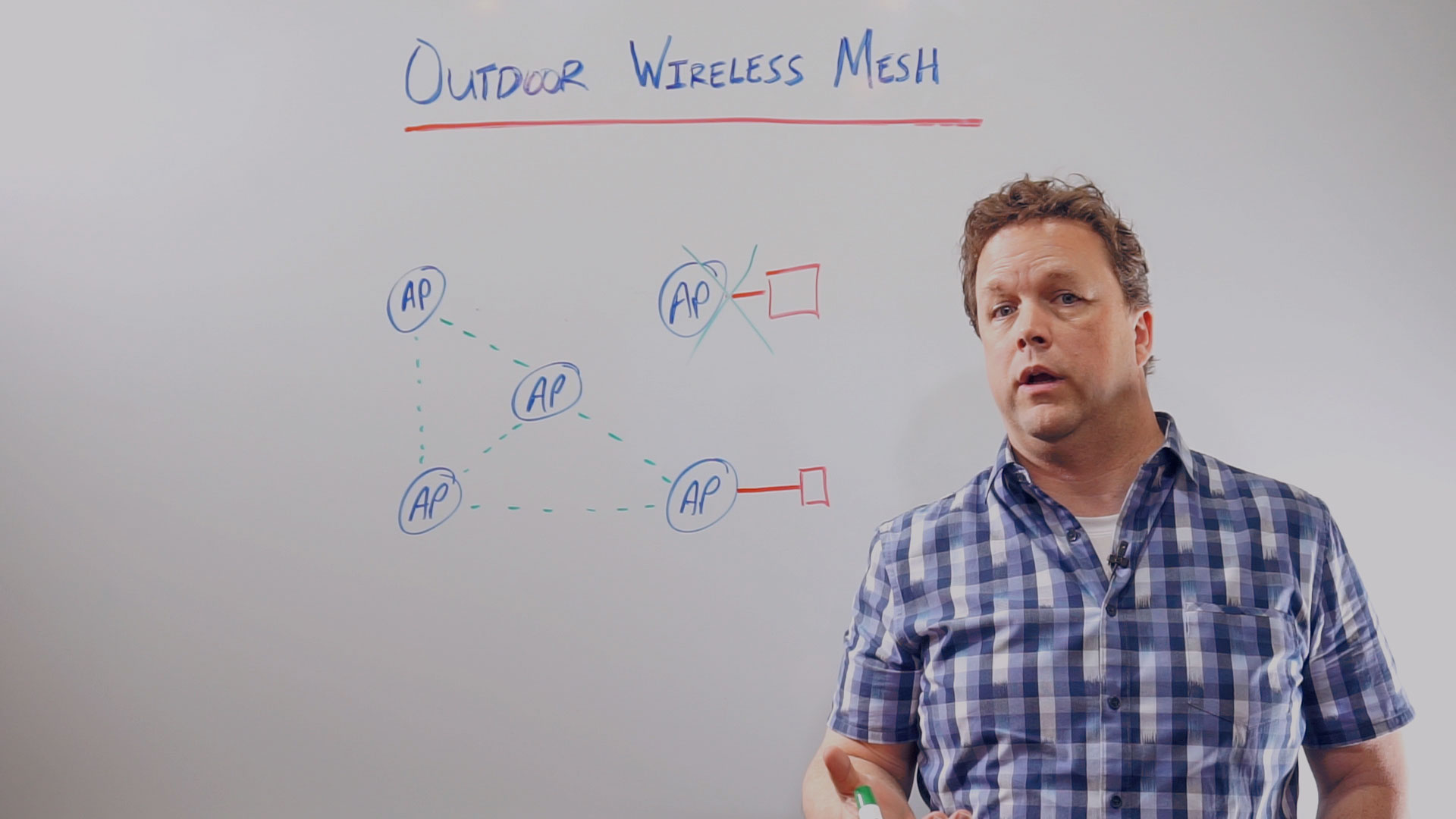 Outdoor Wireless Mesh Networks: What are They, and When Should They Be Used? [Whiteboard Wednesday]