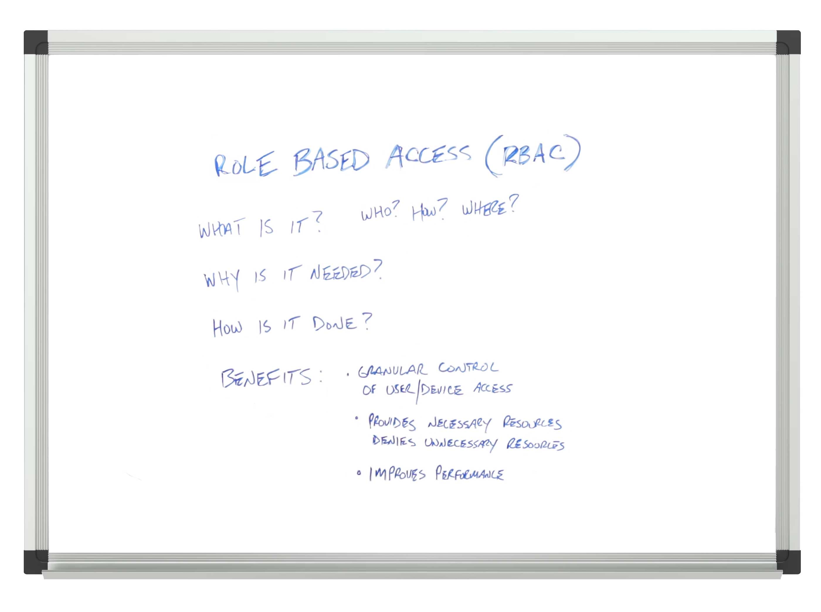 role-based-access-control-what-is-it-and-what-are-the-benefits.jpg